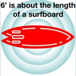 surf board icon e1586989774791